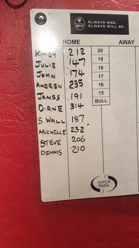 Scores at Darts